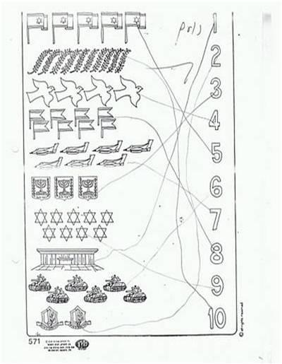 Israeliskt utbildningsmaterial för barn i förskoleålder. Hur man lär sig att räkna med hjälp av militära referenser.